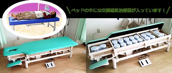 ベッドの中には交流磁気治療器が入っています!